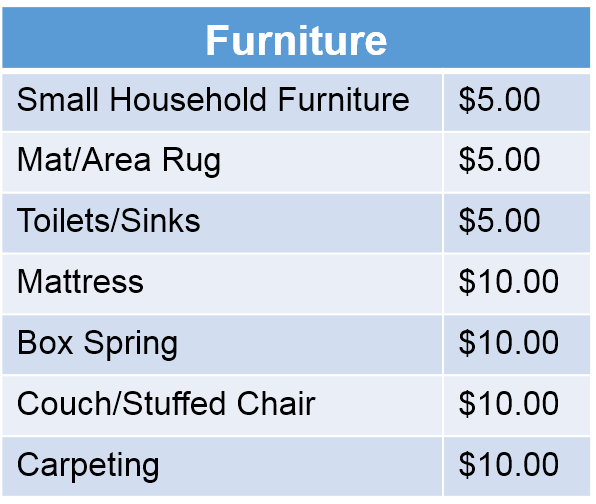 chart with list of furniture and the fee to dispose them