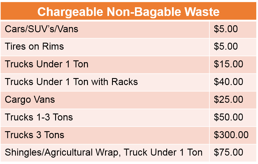 chart with list of chargeable non-bagable waste and the fee for disposing each