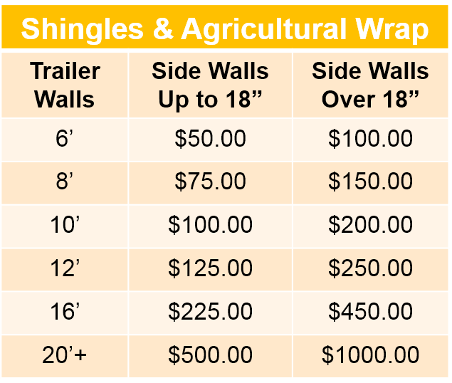 chart with list of trailor wall sizes and the fee for each to dispose shingles and agricultural wrap