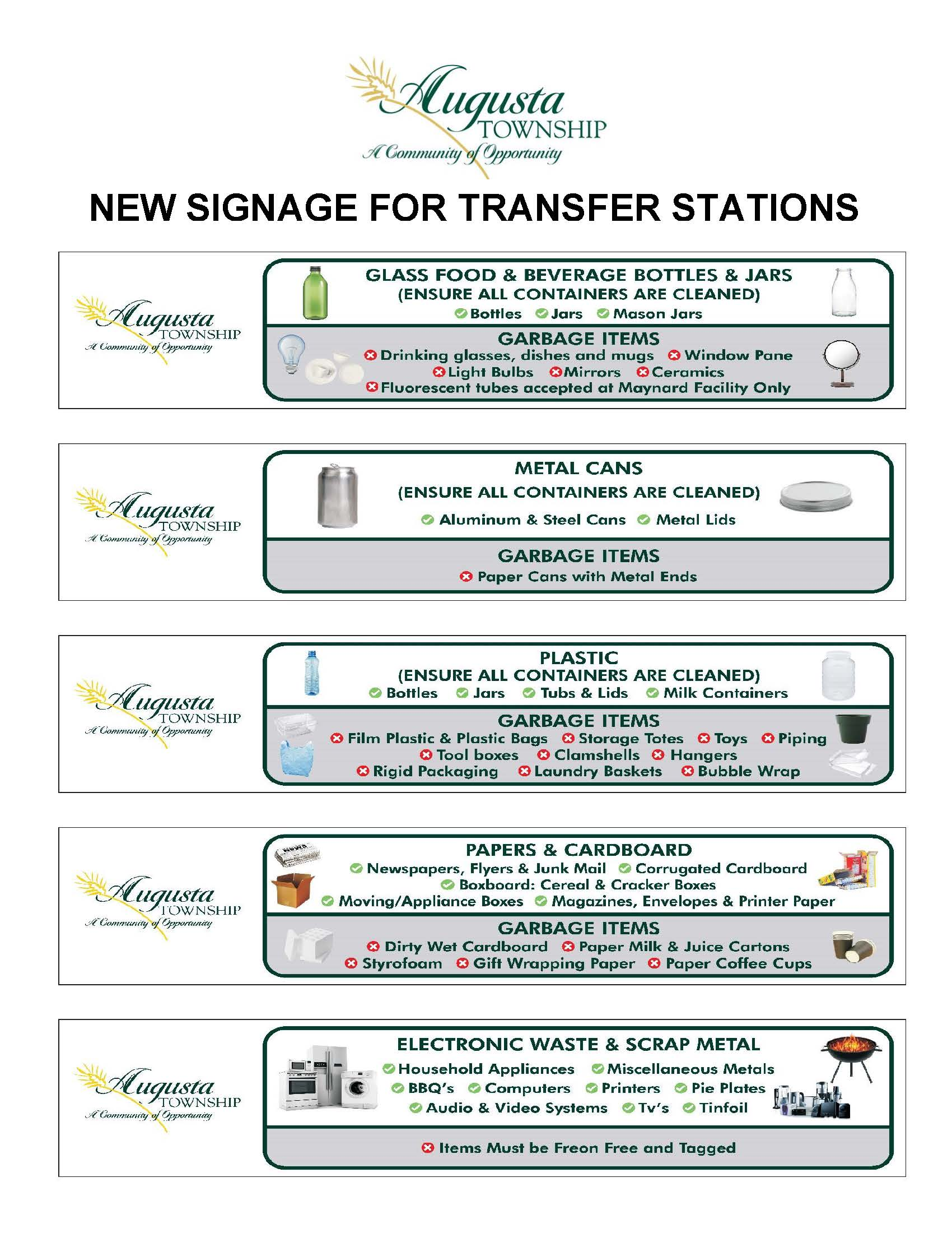 photo of new signage for the transfer station outlying what is acceptable for recycling