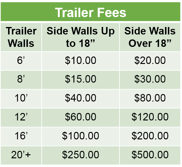 chart with list of trailer wall sizes and the fees to dispose them