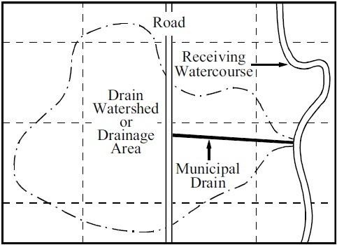 plan of a municipal drain